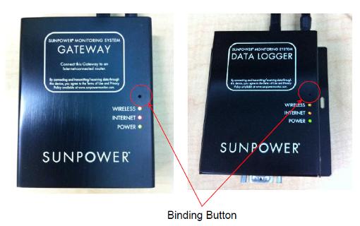 binding button