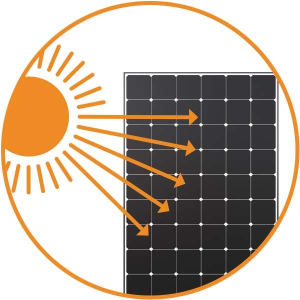 solar sunpower