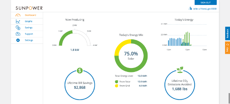 EnergyLink Dashboard