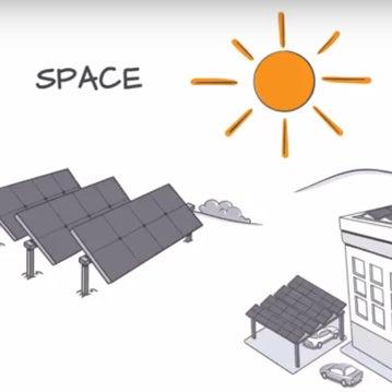 Helix Carport Solar Video