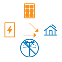 SunPower Equinox System with Solar Energy Storage Battery