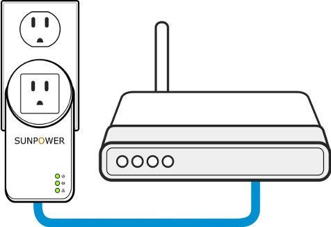 ethernet adapter for inverter