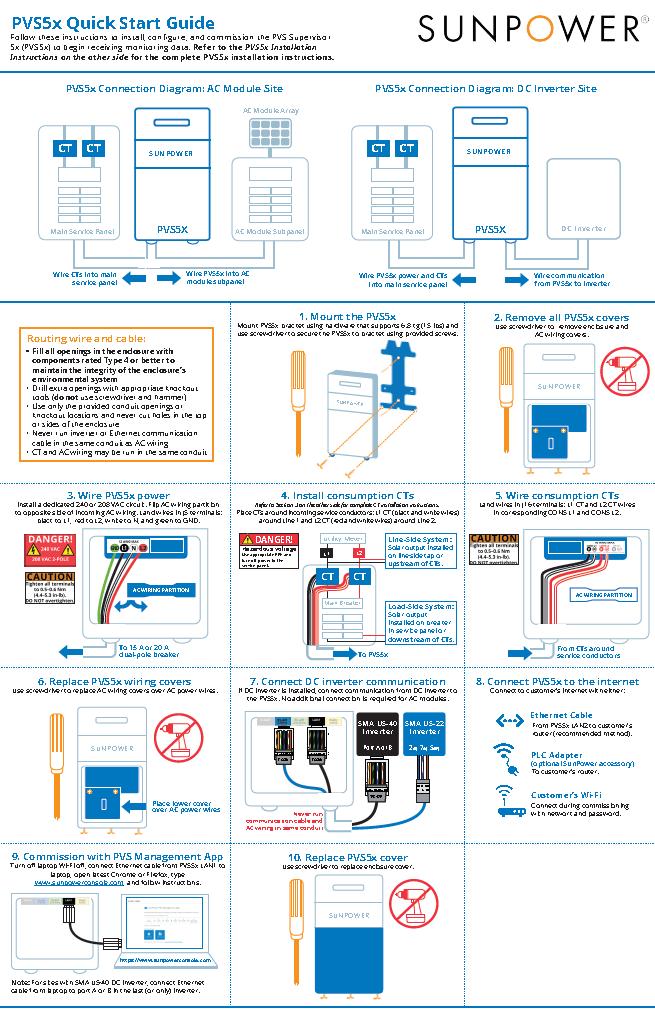 quickstart-guide-pvs5x-thumb.png