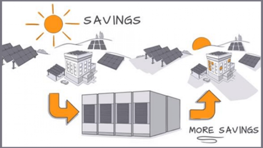 Solar storage savings