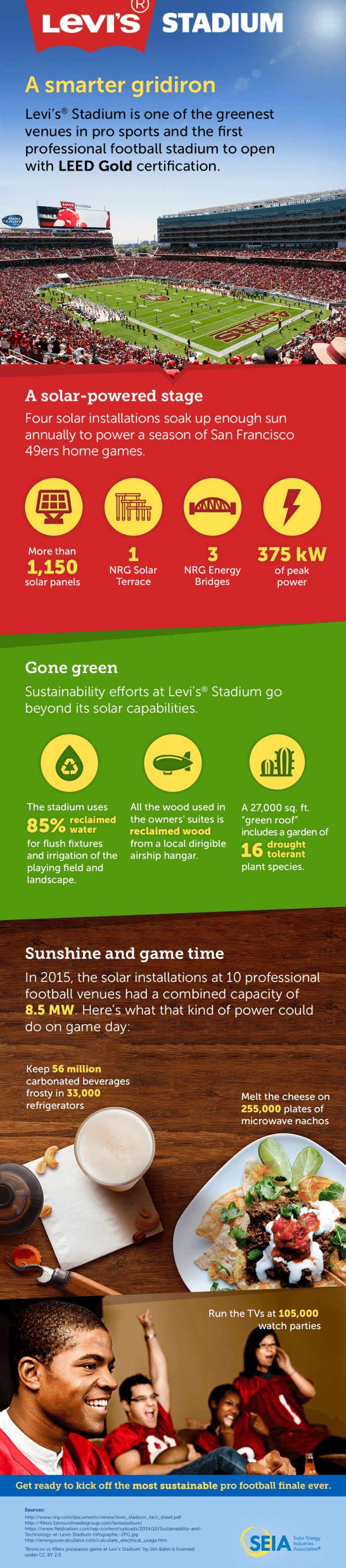 Levi's Stadium, home to the 50th Big Game, uses SunPower solar panels.
