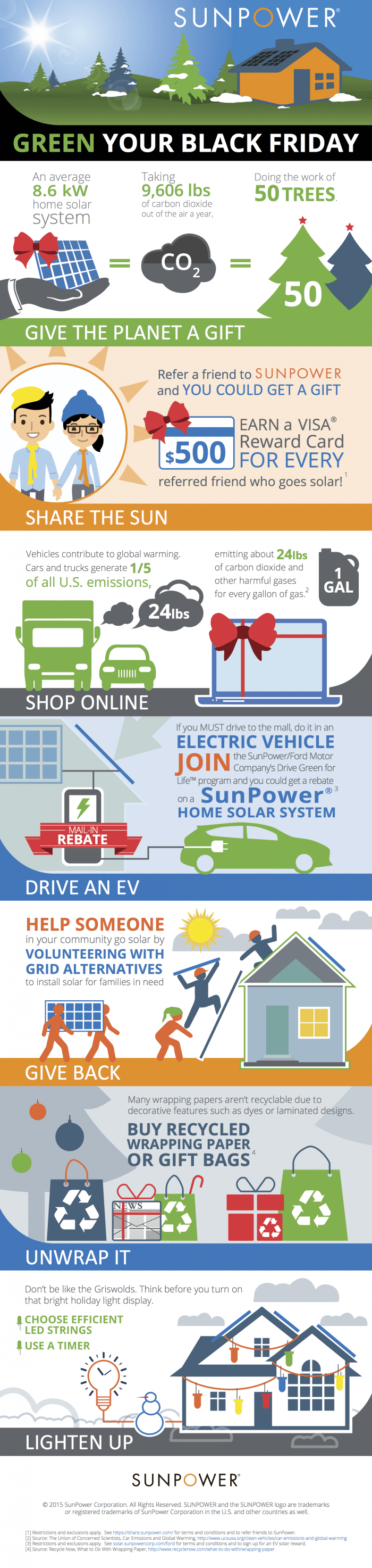 Green Your Black Friday Infographic