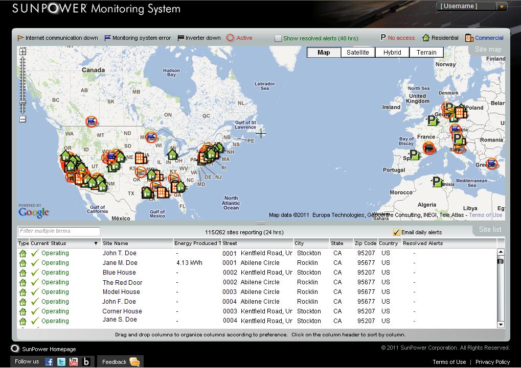 SunPower Monitoring System